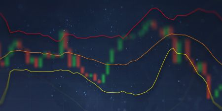How to Combine the Support & Resistance with the Bollinger Bands at Binomo