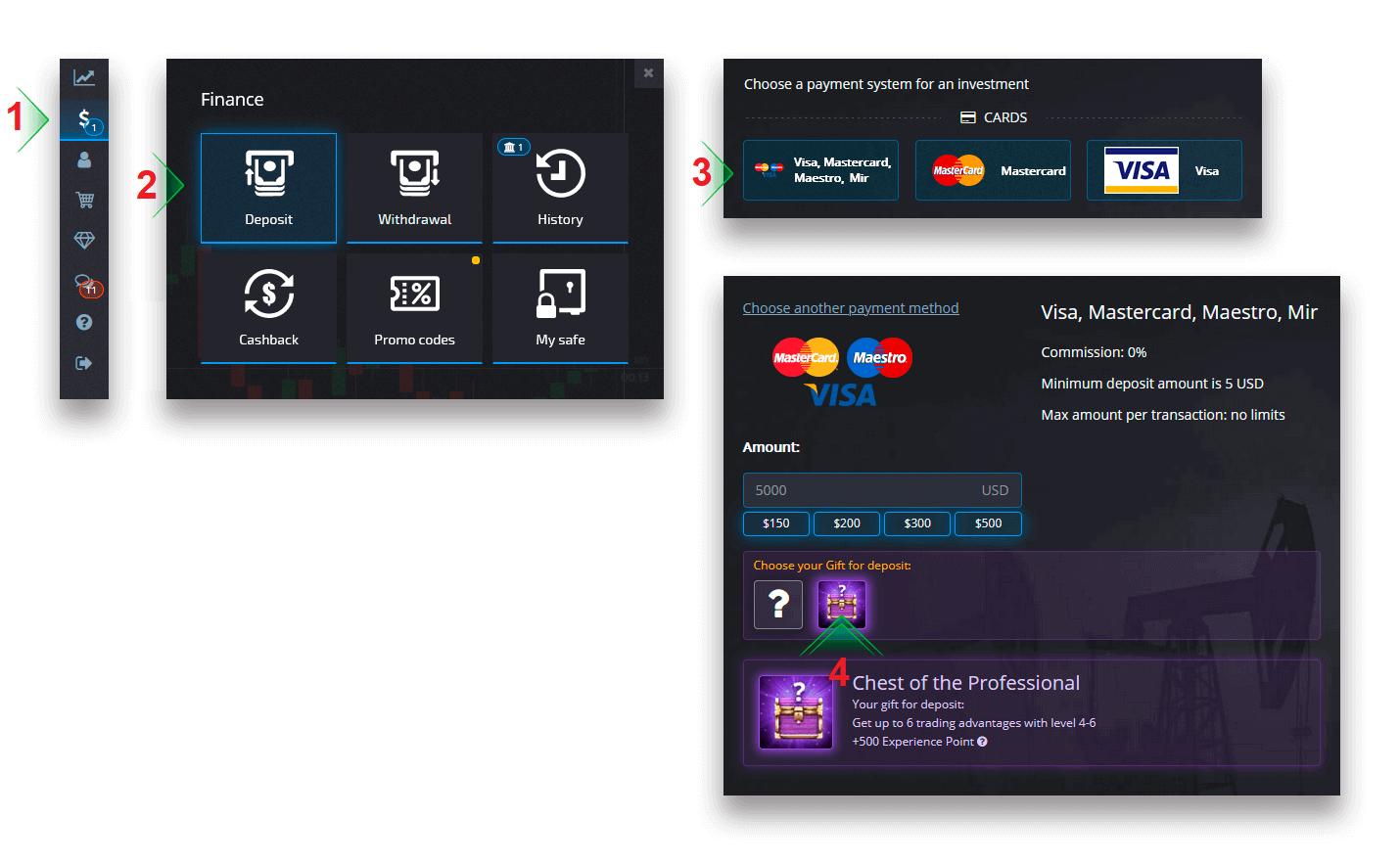 Pocket Optionでサインアップしてお金を入金する方法
